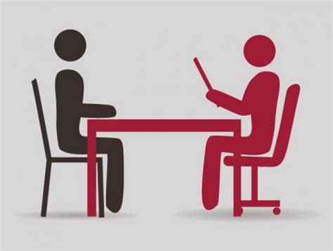 Business Analyst Job Description & Career Profile